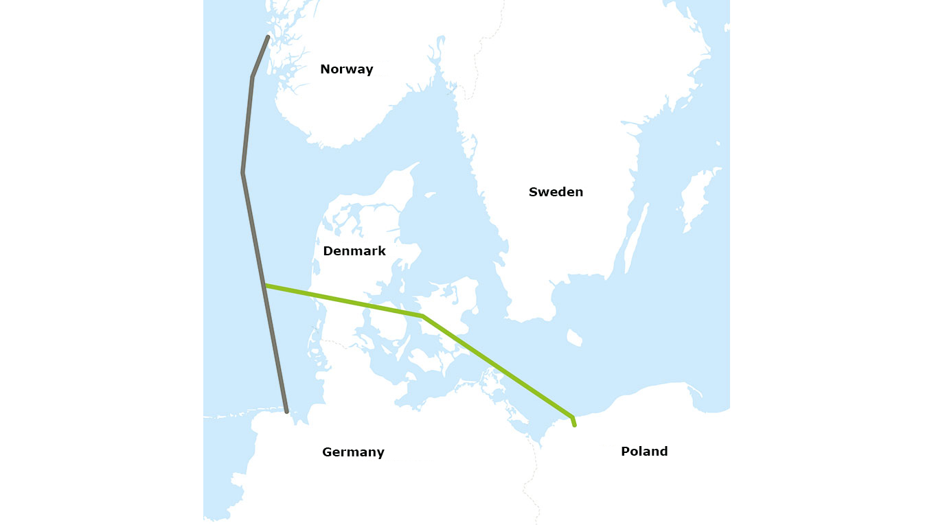Baltic Pipe